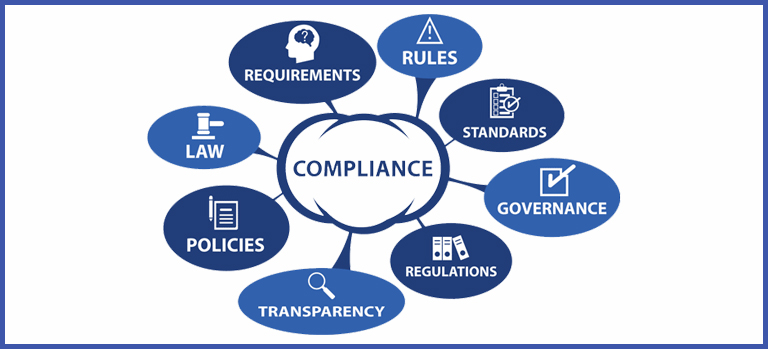 Social Compliance Consultancy in Faisalabad